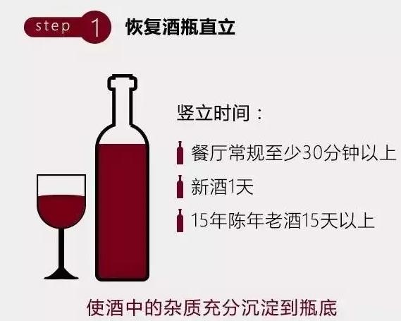 葡萄酒醒酒